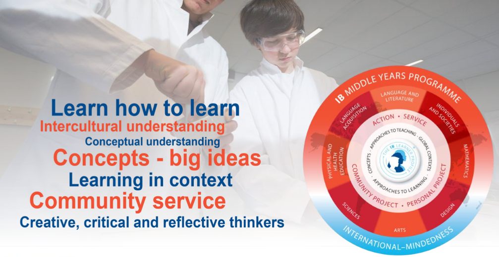 Aspects of the Middle Years Programme of the International Baccalaureate