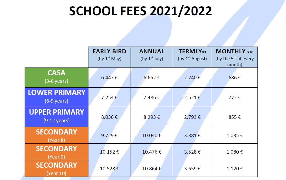 Fees 2021/2022